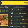 blog-aktywnie-wpis-swiateczne-spalanie-kalorii-10