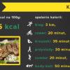 blog-aktywnie-wpis-swiateczne-spalanie-kalorii-12