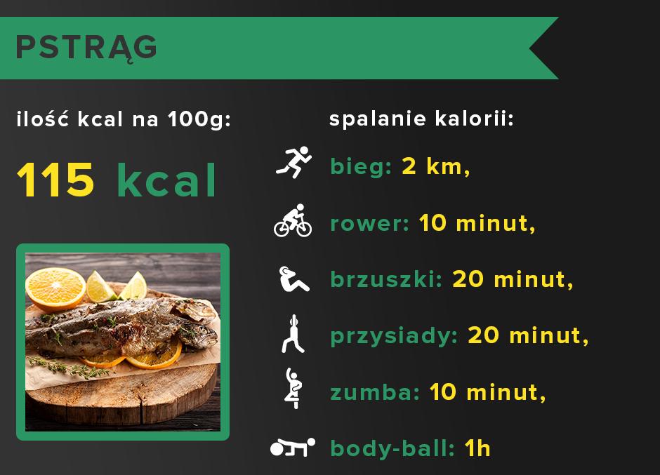 blog-aktywnie-wpis-swiateczne-spalanie-kalorii-7